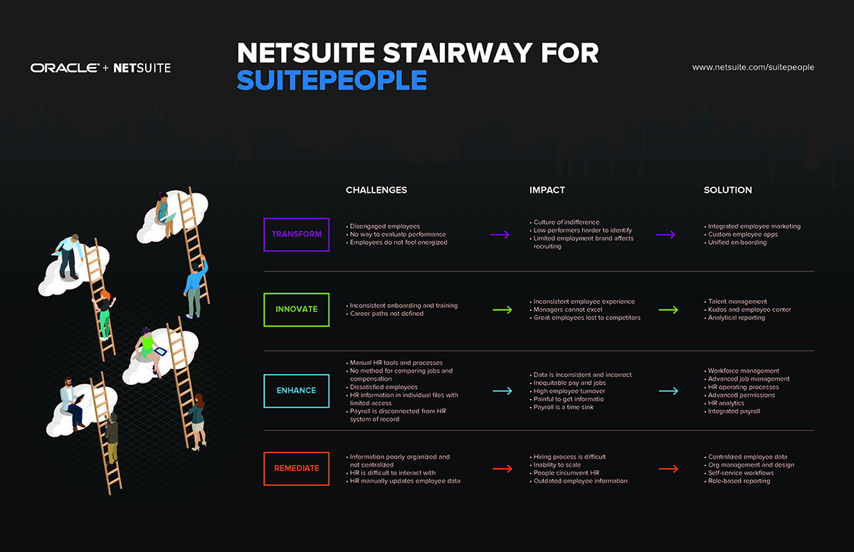 SuitePeople Evolution